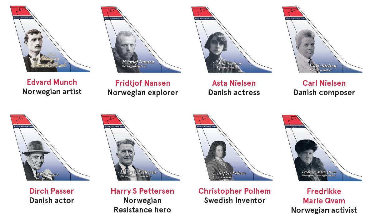 """Norwegian=""""65%"""""""